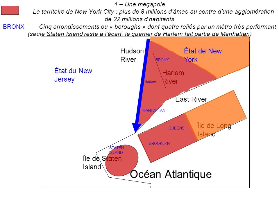 1 – Une mégapole Le territoire de New York City : plus de 8 millions dâmes au centre dune agglomération de 22 millions dhabitants BRONX Cinq arrondissements ou « boroughs » dont quatre reliés par un métro très performant (seule Staten Island reste à lécart, le quartier de Harlem fait partie de Manhattan) Océan Atlantique Hudson River Île de Long Island Harlem River East River Île de Staten Island État du New Jersey État de New York MANHATTAN Harlem BRONX BROOKLYN QUEENS STATEN ISLAND
