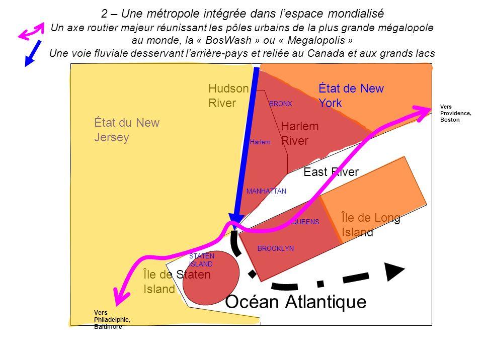 2 – Une métropole intégrée dans lespace mondialisé Un axe routier majeur réunissant les pôles urbains de la plus grande mégalopole au monde, la « BosW