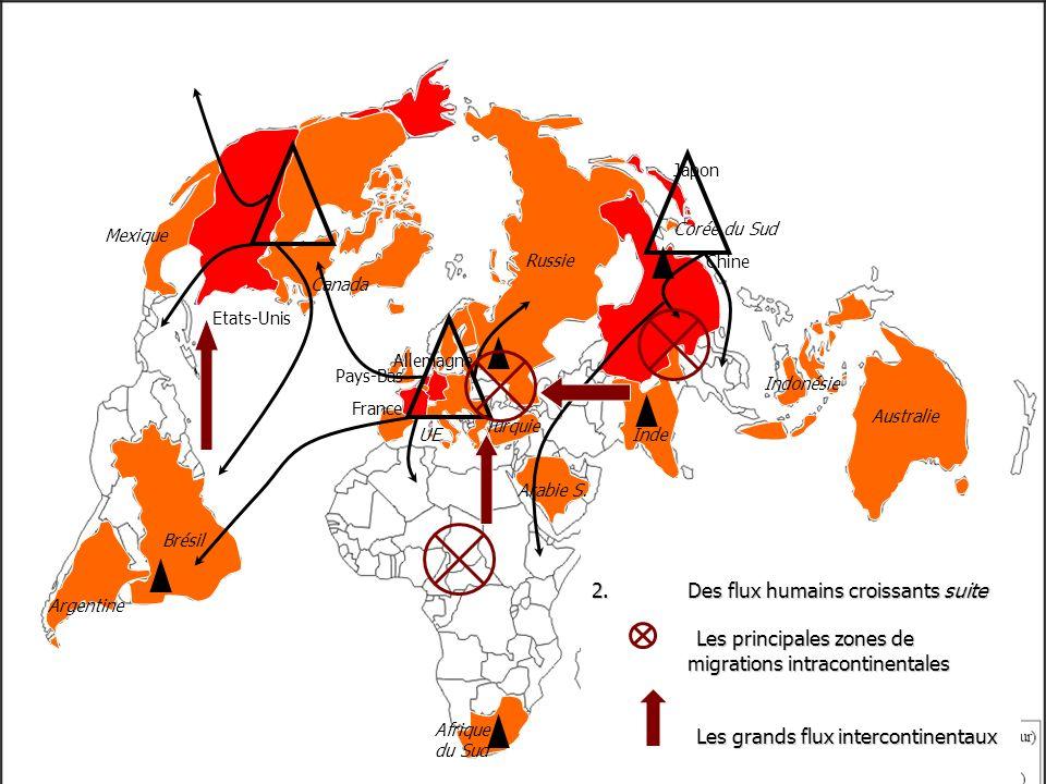 2.Des flux humains croissants suite Les principales zones de migrations intracontinentales Les grands flux intercontinentaux Etats-Unis Chine Japon Br