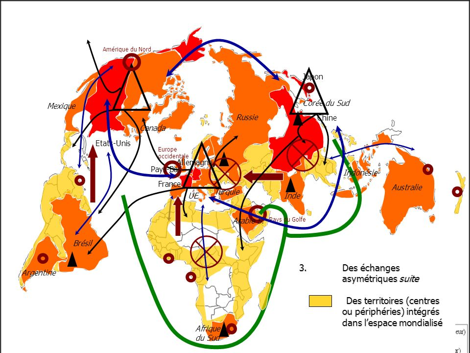 3.Des échanges asymétriques suite Des territoires (centres ou périphéries) intégrés dans lespace mondialisé Etats-Unis Chine Japon Brésil Canada Mexiq