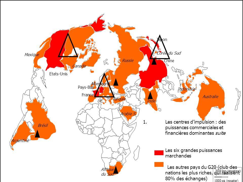 1.Les centres dimpulsion : des puissances commerciales et financières dominantes suite Les six grandes puissances marchandes Les autres pays du G20 (club des nations les plus riches, qui réalisent 80% des échanges) Les principaux stocks dIDE émis Etats-Unis Chine Japon Brésil Canada Mexique France Pays-Bas Allemagne UE Afrique du Sud Argentine Arabie S.