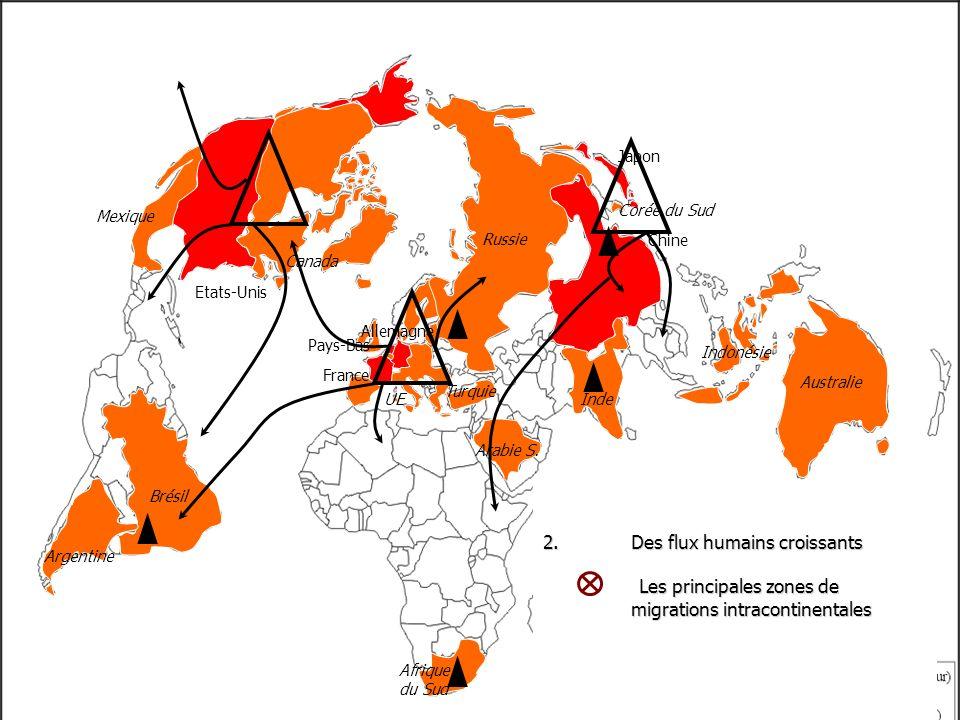 2. Des flux humains croissants Les principales zones de migrations intracontinentales Etats-Unis Chine Japon Brésil Canada Mexique France Pays-Bas All