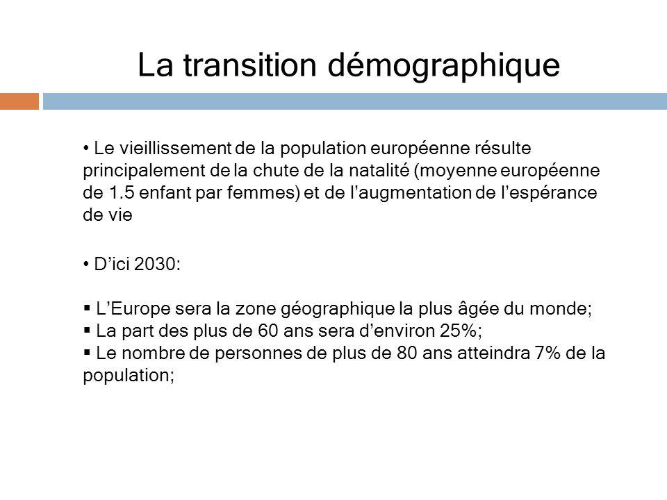 La transition démographique Le vieillissement de la population européenne résulte principalement de la chute de la natalité (moyenne européenne de 1.5