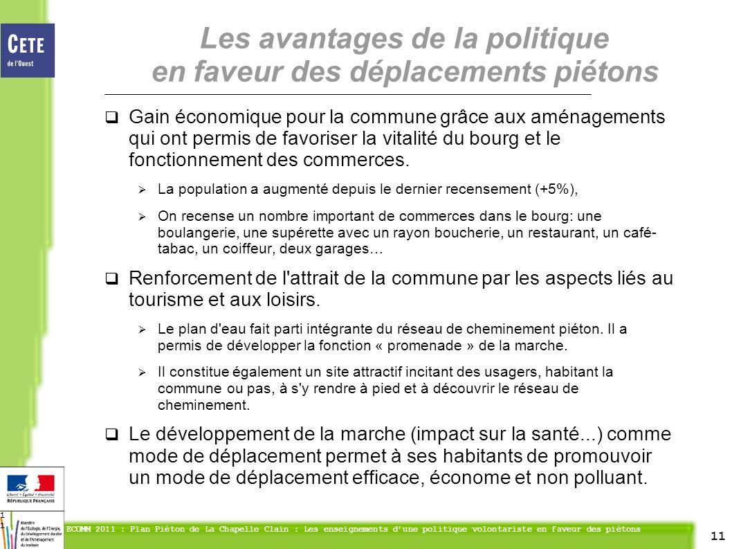11 ECOMM 2011 : Plan Piéton de La Chapelle Clain : Les enseignements dune politique volontariste en faveur des piétons 11 Gain économique pour la commune grâce aux aménagements qui ont permis de favoriser la vitalité du bourg et le fonctionnement des commerces.