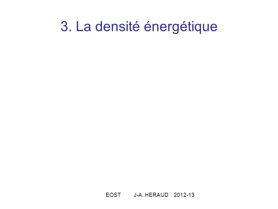 Densité dénergie (MJ/l) EOST J-A. HERAUD 2012-13