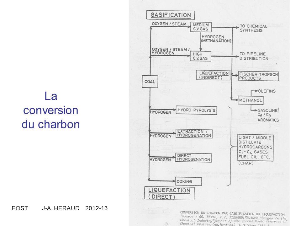 La conversion du charbon EOST J-A. HERAUD 2012-13