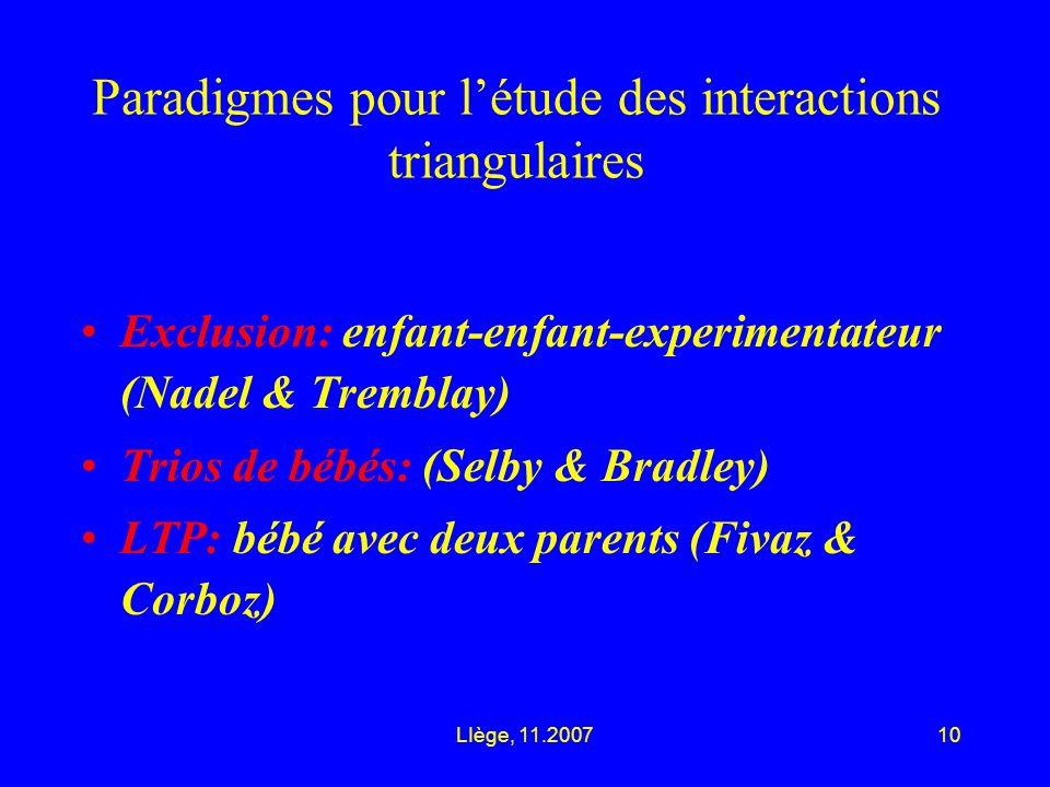 LIège, 11.200710 Paradigmes pour létude des interactions triangulaires Exclusion: enfant-enfant-experimentateur (Nadel & Tremblay) Trios de bébés: (Selby & Bradley) LTP: bébé avec deux parents (Fivaz & Corboz)