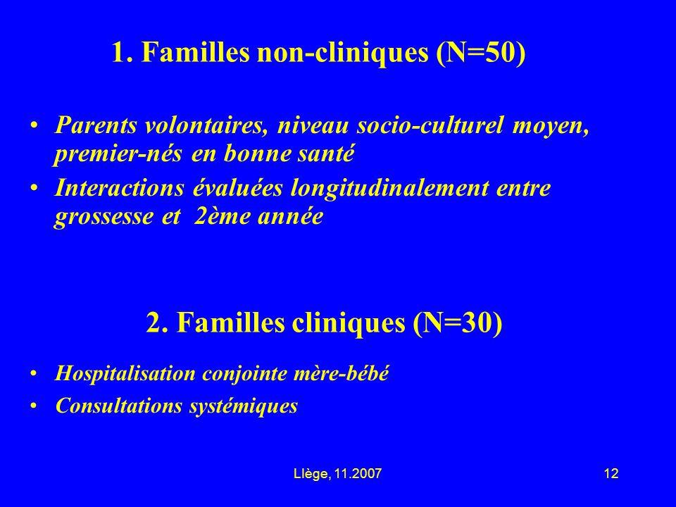 LIège, 11.200712 1.