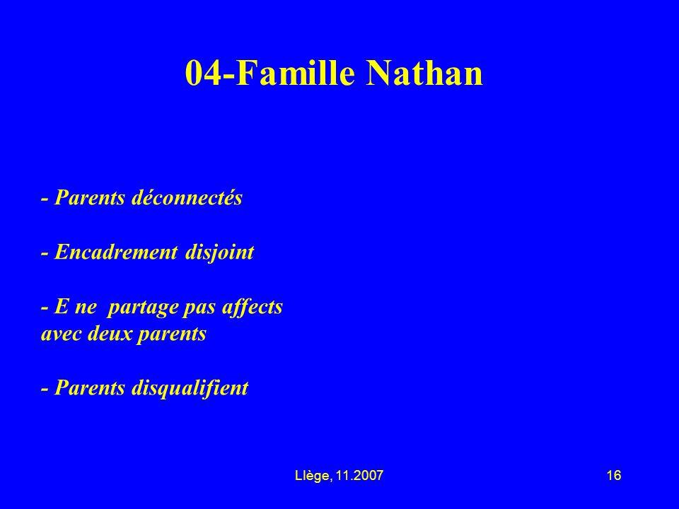 LIège, 11.200716 04-Famille Nathan - Parents déconnectés - Encadrement disjoint - E ne partage pas affects avec deux parents - Parents disqualifient