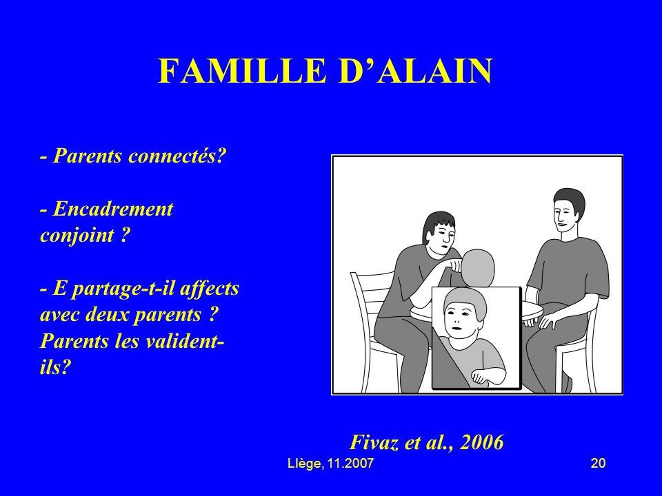 LIège, 11.200720 FAMILLE DALAIN Fivaz et al., 2006 - Parents connectés.