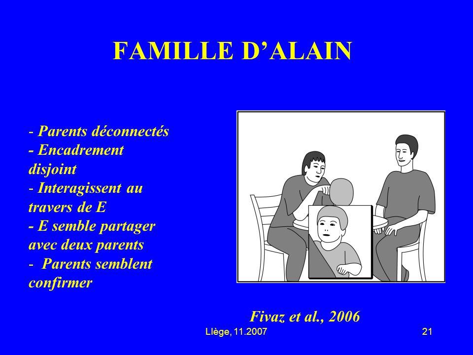 LIège, 11.200721 FAMILLE DALAIN Fivaz et al., 2006 - Parents déconnectés - Encadrement disjoint - Interagissent au travers de E - E semble partager avec deux parents - Parents semblent confirmer