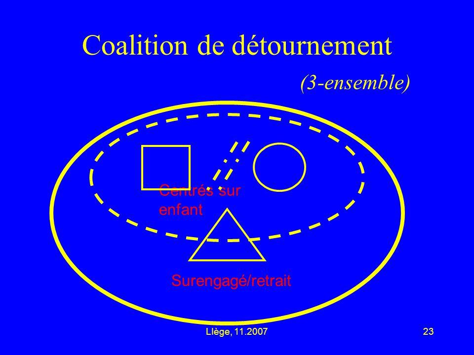 LIège, 11.200723 Coalition de détournement (3-ensemble) Centrés sur enfant Surengagé/retrait