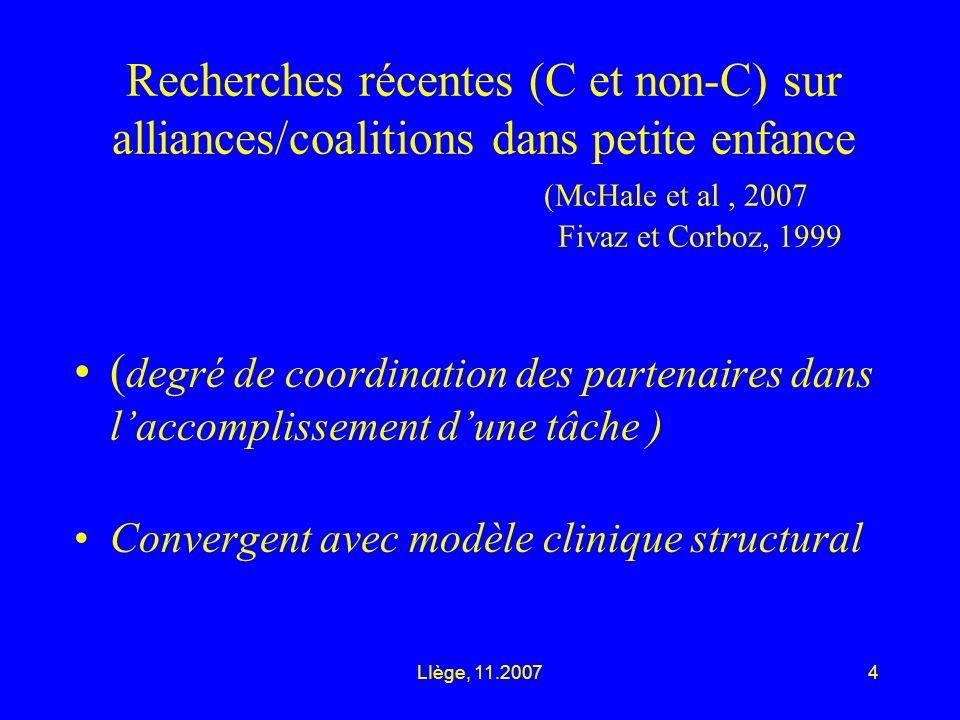 LIège, 11.20074 Recherches récentes (C et non-C) sur alliances/coalitions dans petite enfance (McHale et al, 2007 Fivaz et Corboz, 1999 ( degré de coordination des partenaires dans laccomplissement dune tâche ) Convergent avec modèle clinique structural
