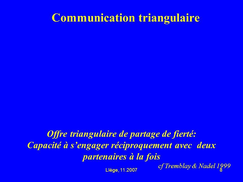 LIège, 11.20078 Communication triangulaire Offre triangulaire de partage de fierté: Capacité à sengager réciproquement avec deux partenaires à la fois cf Tremblay & Nadel 1999