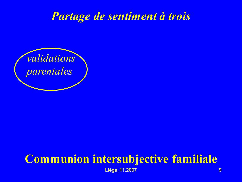 LIège, 11.20079 Partage de sentiment à trois Communion intersubjective familiale validations parentales