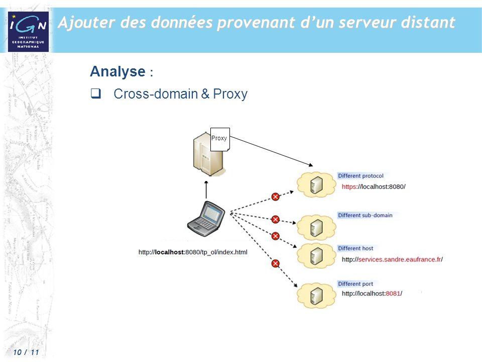 10 / 11 Ajouter des données provenant dun serveur distant Analyse : Cross-domain & Proxy Proxy
