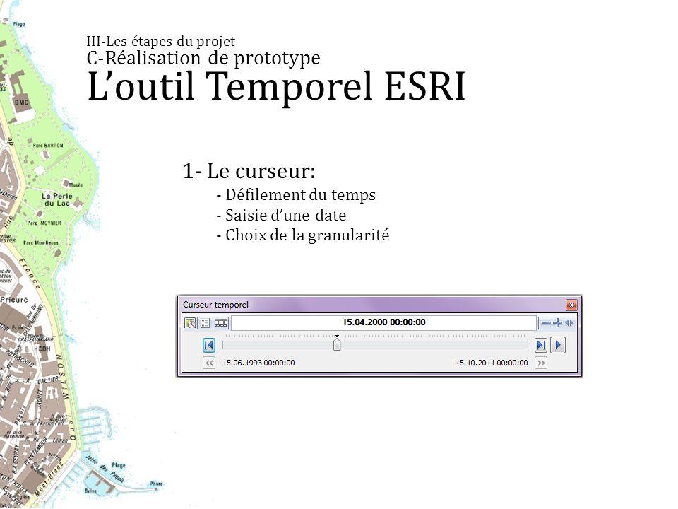 III-Les étapes du projet C-Réalisation de prototype Loutil Temporel ESRI 1- Le curseur: - Défilement du temps - Saisie dune date - Choix de la granularité