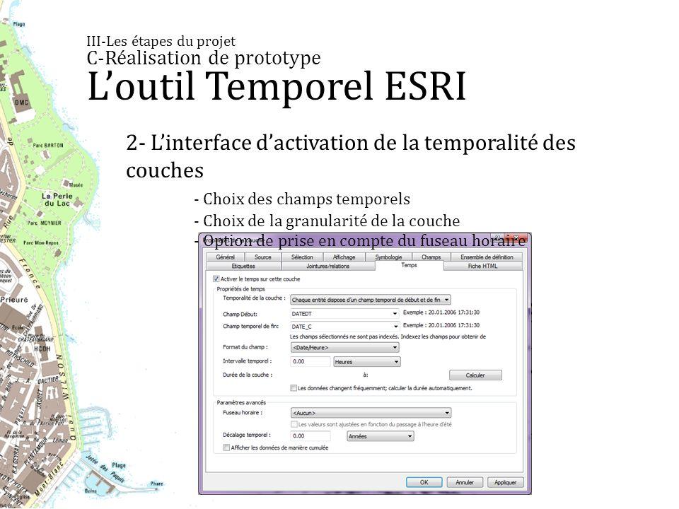 III-Les étapes du projet C-Réalisation de prototype Loutil Temporel ESRI 2- Linterface dactivation de la temporalité des couches - Choix des champs temporels - Choix de la granularité de la couche - Option de prise en compte du fuseau horaire