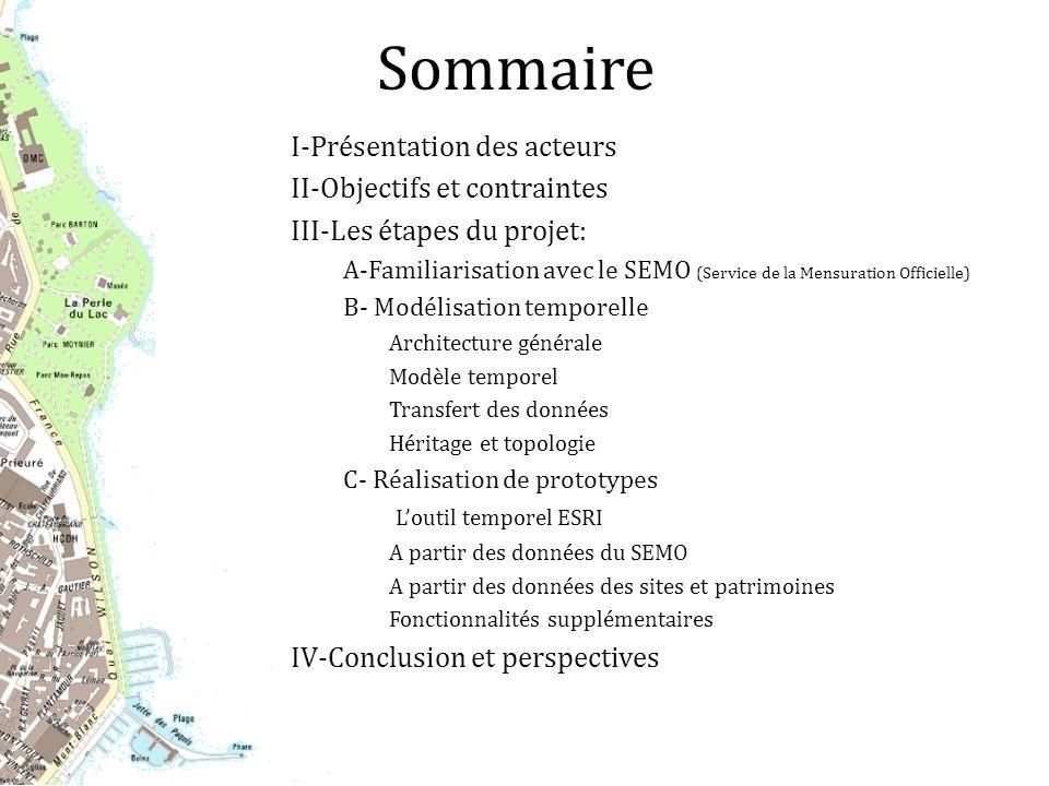 Sommaire I-Présentation des acteurs II-Objectifs et contraintes III-Les étapes du projet: A-Familiarisation avec le SEMO (Service de la Mensuration Officielle) B- Modélisation temporelle Architecture générale Modèle temporel Transfert des données Héritage et topologie C- Réalisation de prototypes Loutil temporel ESRI A partir des données du SEMO A partir des données des sites et patrimoines Fonctionnalités supplémentaires IV-Conclusion et perspectives