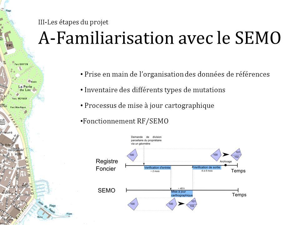III-Les étapes du projet A-Familiarisation avec le SEMO Prise en main de lorganisation des données de références Inventaire des différents types de mutations Fonctionnement RF/SEMO Processus de mise à jour cartographique