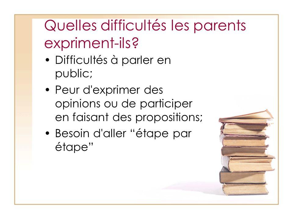 Quelles difficultés les parents expriment-ils? Difficultés à parler en public; Peur d'exprimer des opinions ou de participer en faisant des propositio