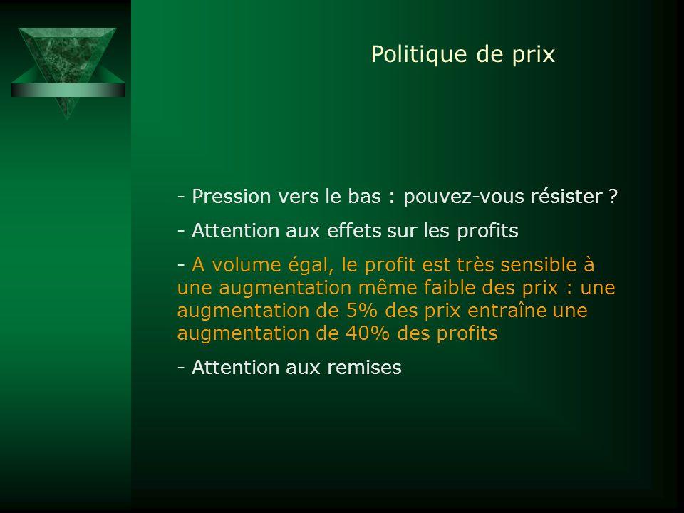 Politique de prix - Pression vers le bas : pouvez-vous résister ? - Attention aux effets sur les profits - A volume égal, le profit est très sensible