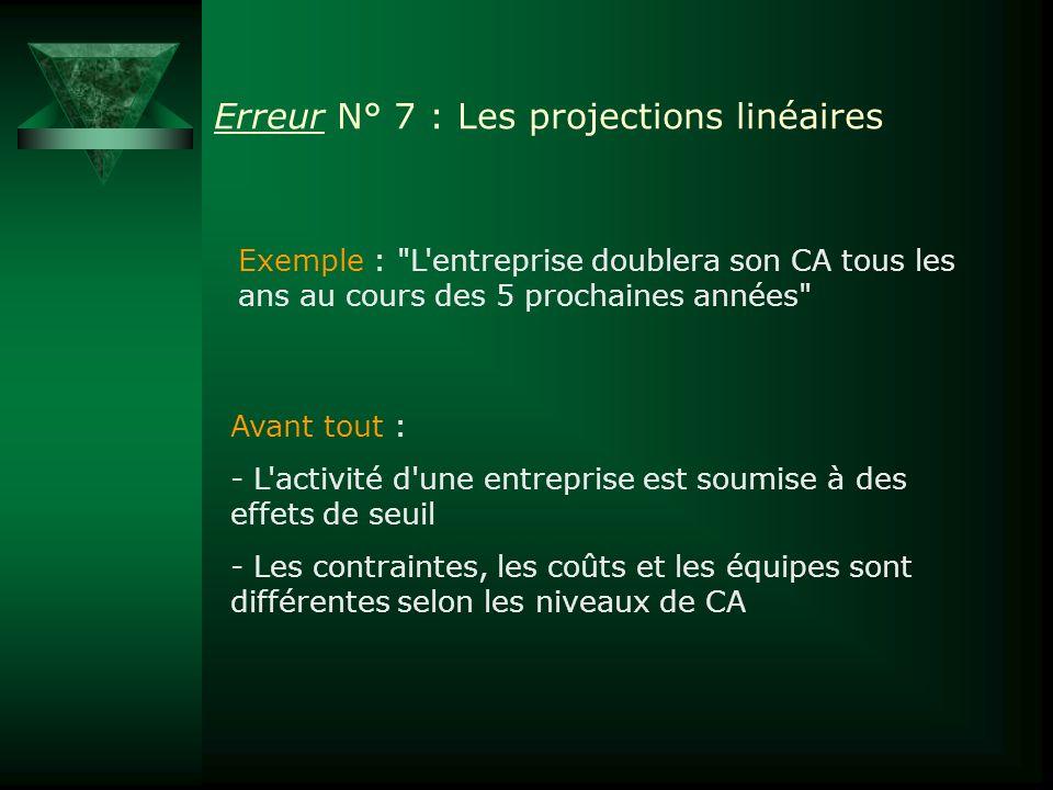Erreur N° 7 : Les projections linéaires Exemple :