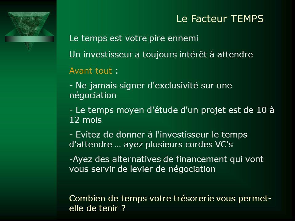 Le Facteur TEMPS Un investisseur a toujours intérêt à attendre Avant tout : - Ne jamais signer d'exclusivité sur une négociation - Le temps moyen d'ét