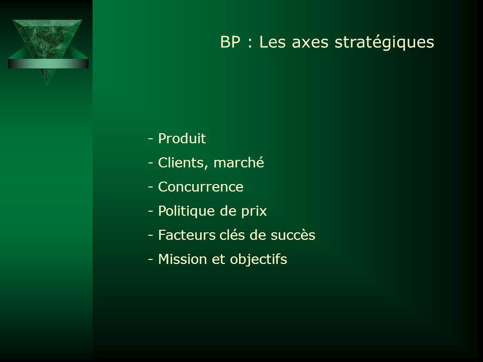 BP : Les axes stratégiques - Produit - Clients, marché - Concurrence - Politique de prix - Facteurs clés de succès - Mission et objectifs