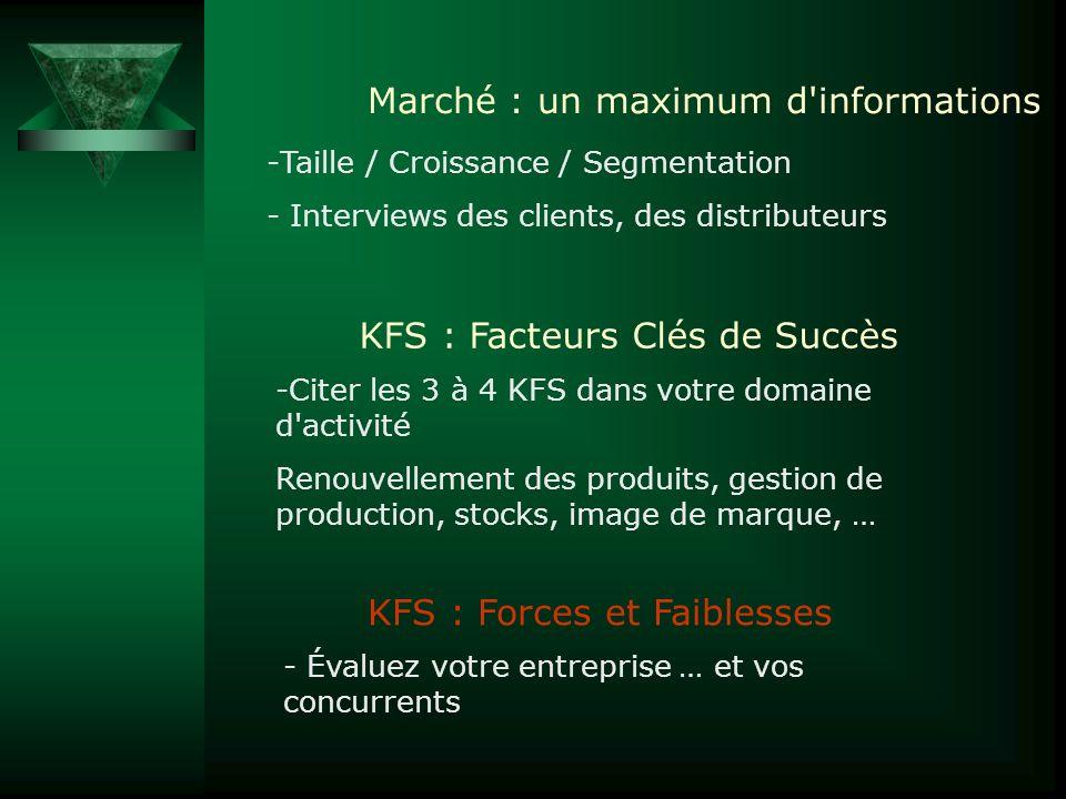 Marché : un maximum d'informations -Taille / Croissance / Segmentation - Interviews des clients, des distributeurs KFS : Facteurs Clés de Succès -Cite