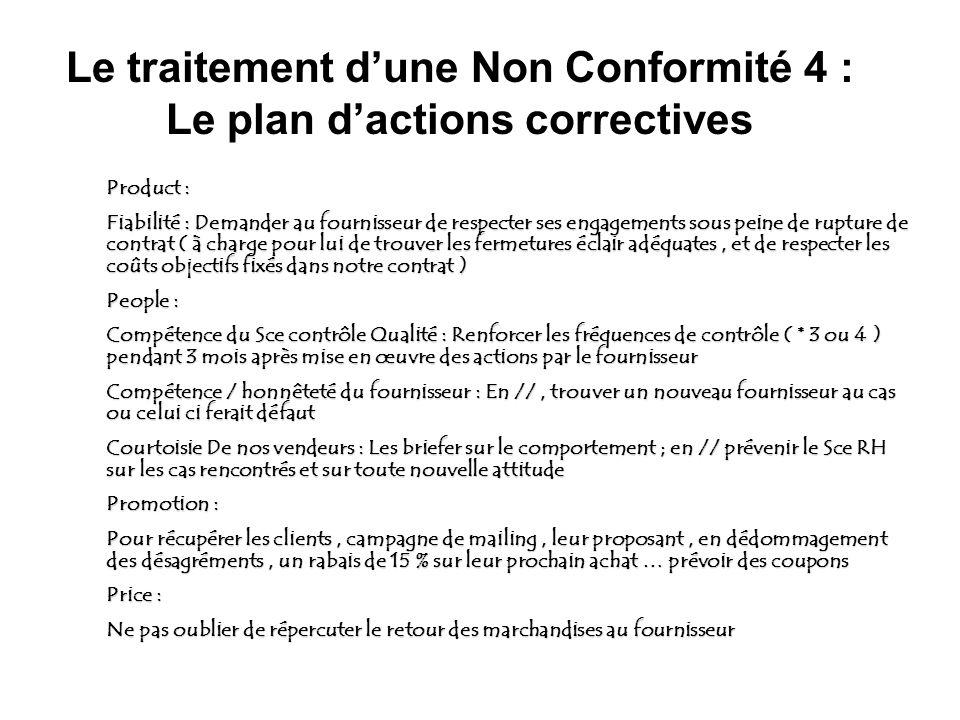 Le traitement dune Non Conformité 4 : Le plan dactions correctives Product : Fiabilité : Demander au fournisseur de respecter ses engagements sous pei