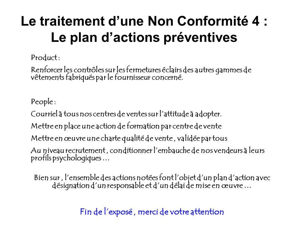 Le traitement dune Non Conformité 4 : Le plan dactions préventives Product : Renforcer les contrôles sur les fermetures éclairs des autres gammes de v
