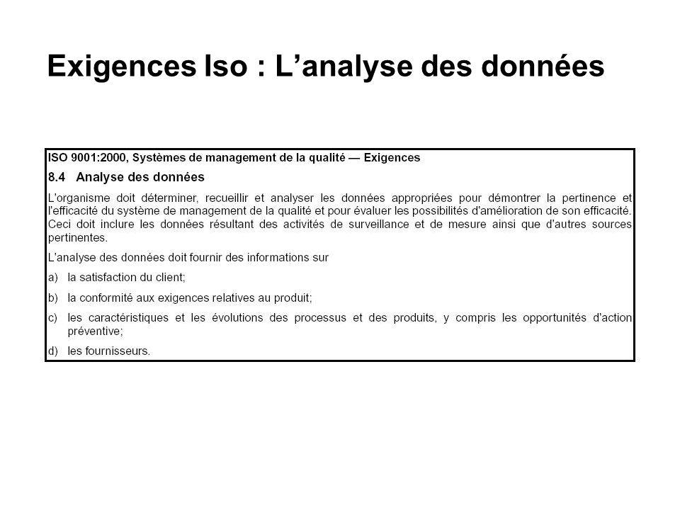 Exigences Iso : Lanalyse des données
