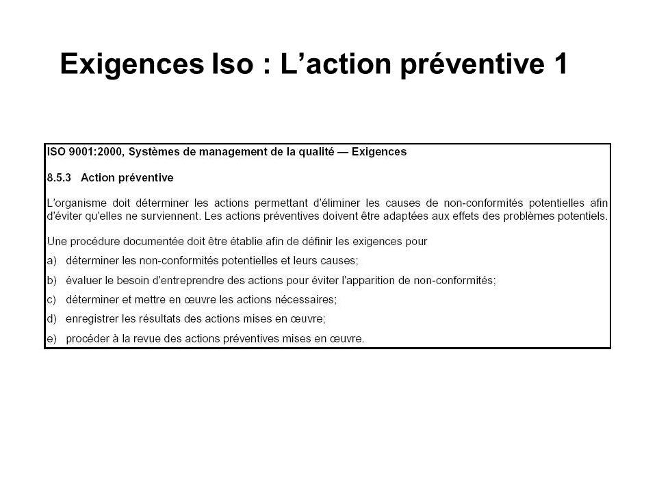 Exigences Iso : Laction préventive 2 Les sources dinformation pour la mise en place daction préventives peuvent être :