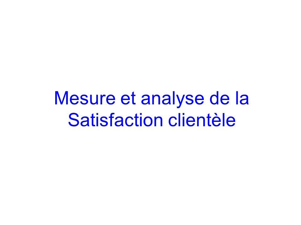 Accroître la satisfaction des Clients (interne ou externe) * Satisfaire lexigence § 5.2 : Ecouter les clients et le marché, comprendre et répondre aux besoins et attentes actuels et futurs ( anticipation ) * Satisfaire lexigence § 8.2.1 : mesurer la satisfaction (et linsatisfaction) Client * Satisfaire lexigence § 8.4 : Analyser les données sur la satisfaction client - Communiquer les objectifs et résultats, et impliquer le personnel Rappel Iso 9001 - 1