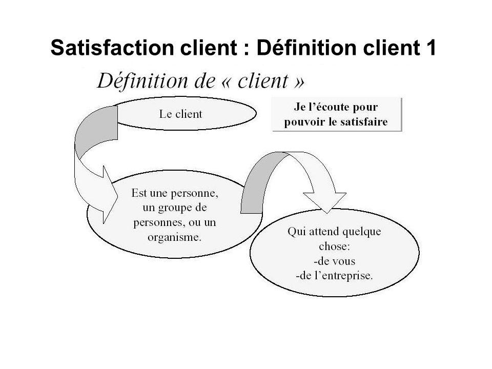 Satisfaction client : Définition client 1