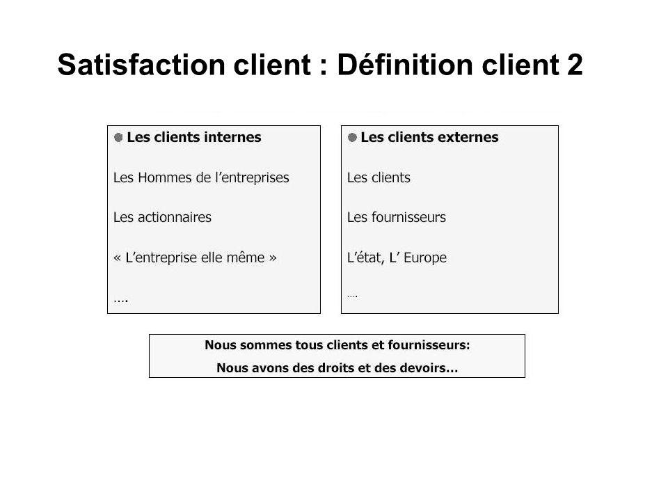 Satisfaction client : Définition client 2