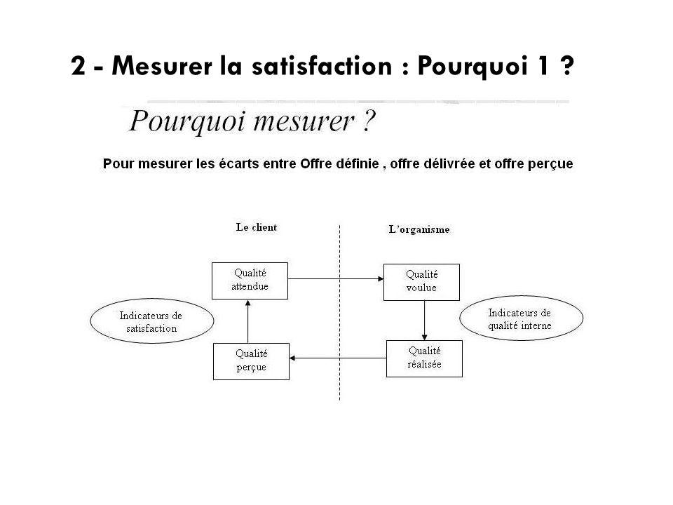 2 - Mesurer la satisfaction : Pourquoi 1 ?