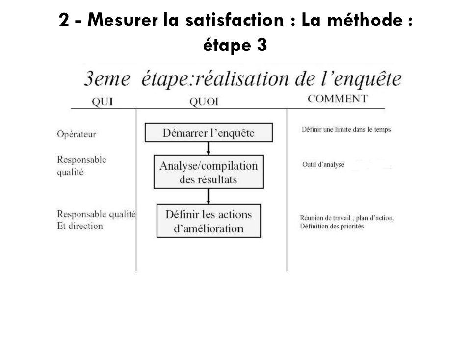 2 - Mesurer la satisfaction : La méthode : étape 3