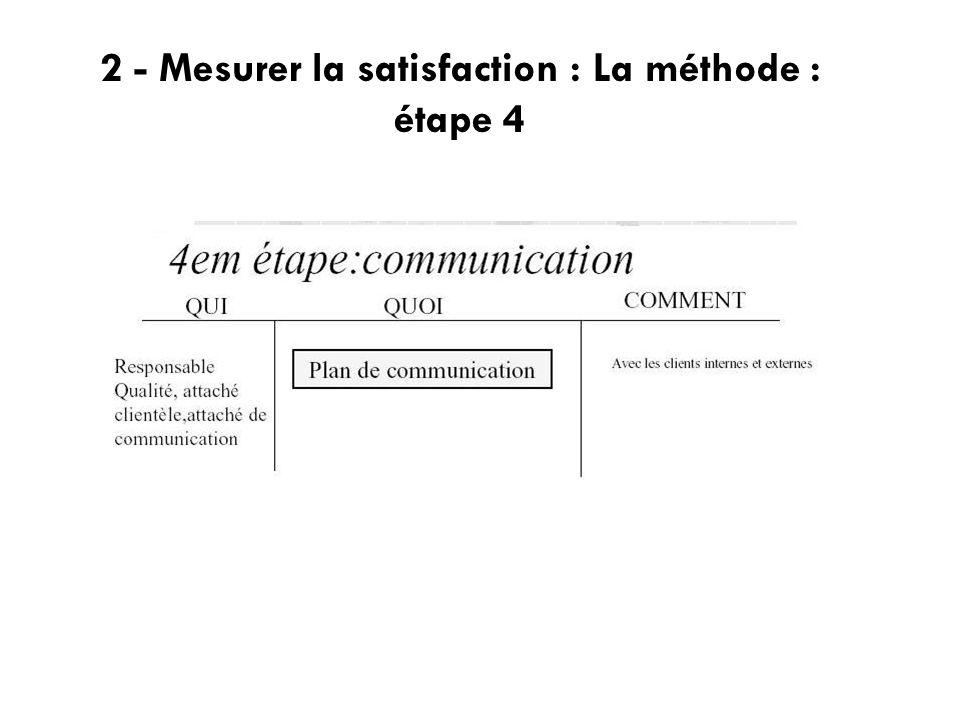 2 - Mesurer la satisfaction : La méthode : étape 4