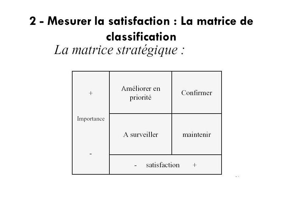 2 - Mesurer la satisfaction : La matrice de classification