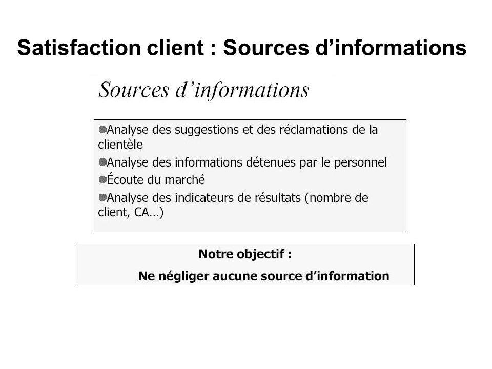 Satisfaction client : Sources dinformations