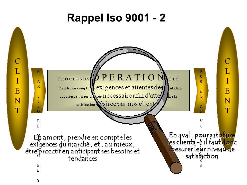 Rappel Iso 9001 - 2 P R O C E S S U S O P E R A T I O N N E L S