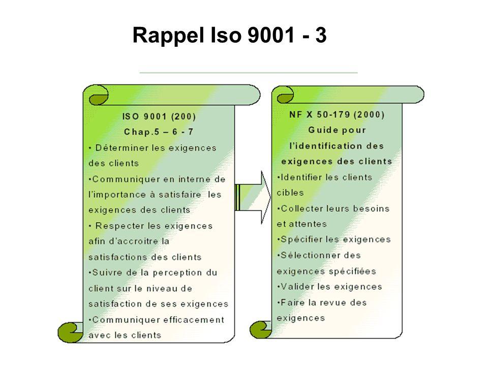 Rappel Iso 9001 - 3