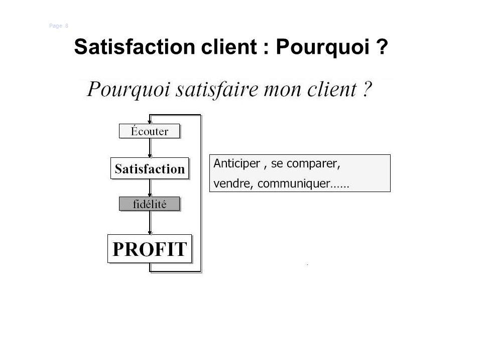 2 - Mesurer la satisfaction : Point dentrée