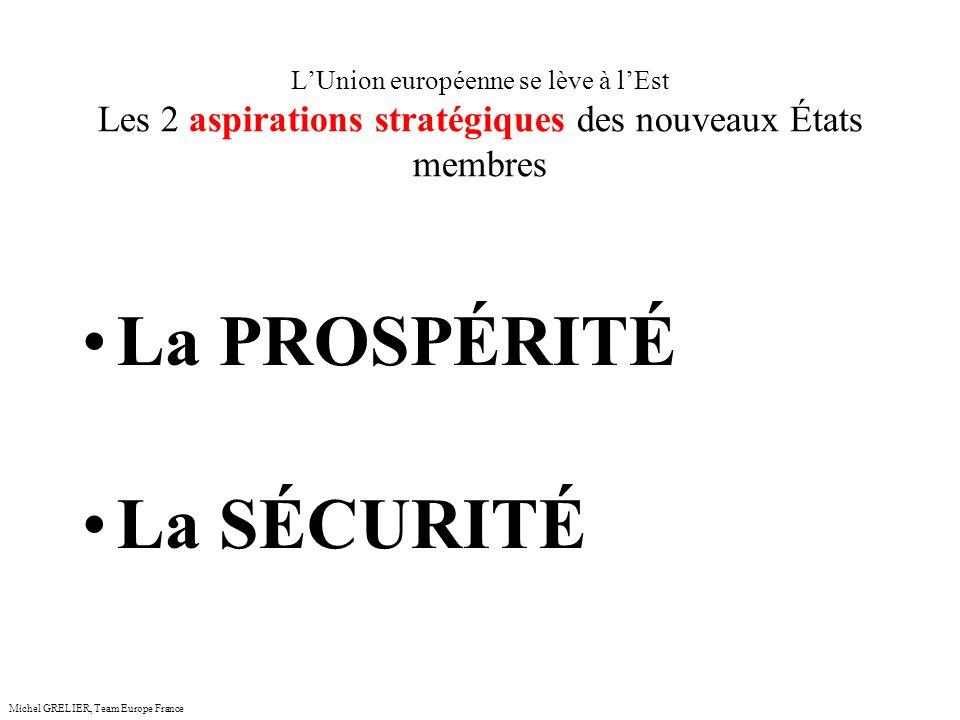 LUnion européenne se lève à lEst Les 2 aspirations stratégiques des nouveaux États membres Michel GRELIER, Team Europe France La PROSPÉRITÉ La SÉCURITÉ