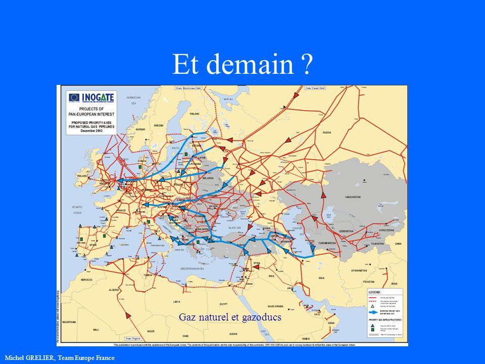 Et demain ? Michel GRELIER, Team Europe France Pétrole brut et oléoducs Gaz naturel et gazoducs