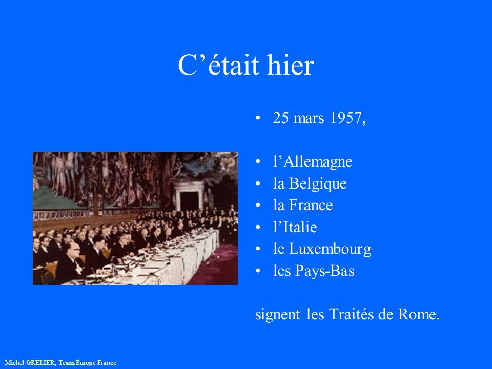 Cétait hier 25 mars 1957, lAllemagne la Belgique la France lItalie le Luxembourg les Pays-Bas signent les Traités de Rome. Michel GRELIER, Team Europe