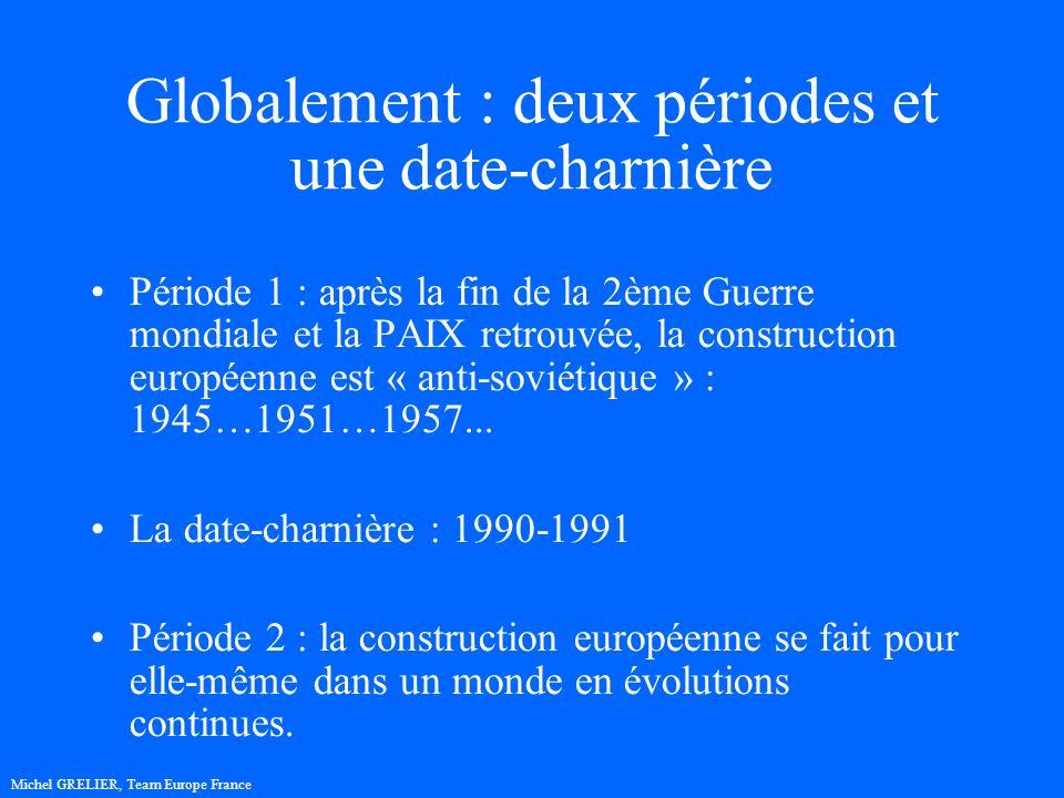 Globalement : deux périodes et une date-charnière Période 1 : après la fin de la 2ème Guerre mondiale et la PAIX retrouvée, la construction européenne est « anti-soviétique » : 1945…1951…1957...