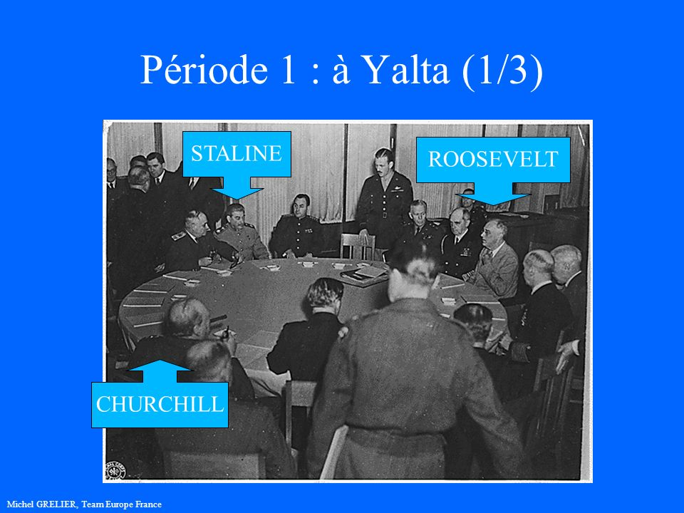 Période 1 : à Yalta (1/3) Michel GRELIER, Team Europe France ROOSEVELT STALINE CHURCHILL